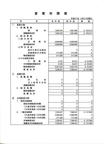 貸借対照表26